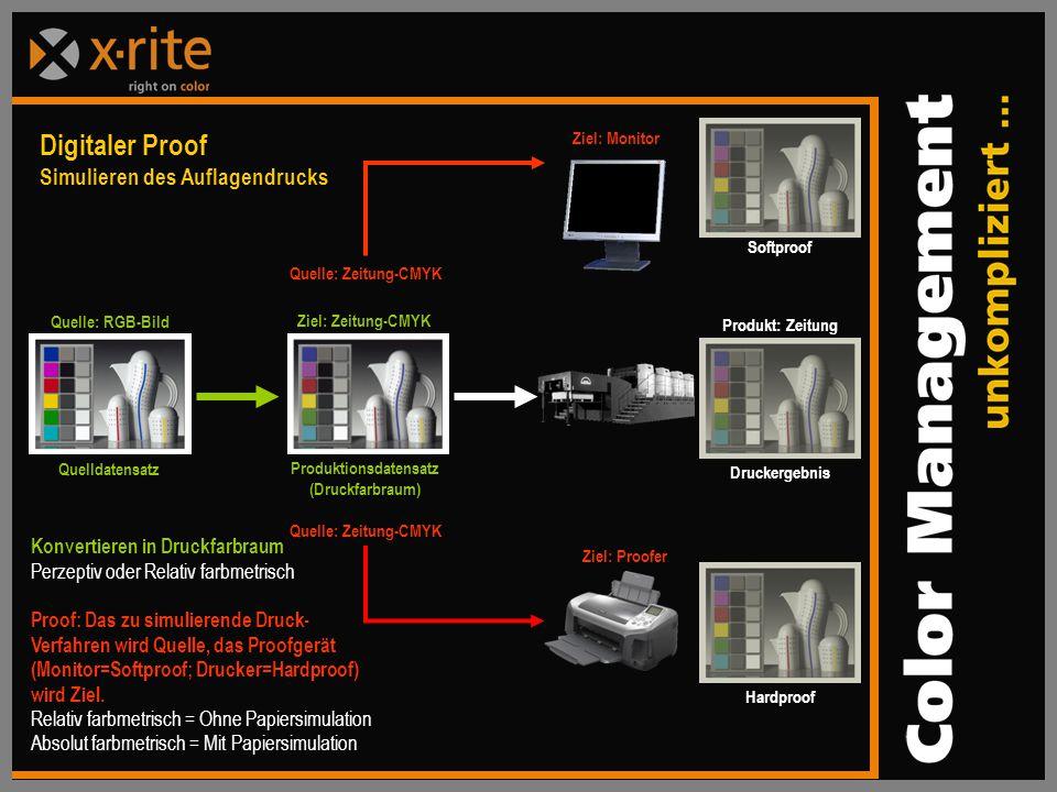 Digitaler Proof Simulieren des Auflagendrucks Quelle: RGB-Bild Quelldatensatz Ziel: Zeitung-CMYK Produktionsdatensatz (Druckfarbraum) Produkt: Zeitung Druckergebnis Quelle: Zeitung-CMYK Ziel: Monitor Softproof Quelle: Zeitung-CMYK Ziel: Proofer Hardproof Konvertieren in Druckfarbraum Perzeptiv oder Relativ farbmetrisch Proof: Das zu simulierende Druck- Verfahren wird Quelle, das Proofgerät (Monitor=Softproof; Drucker=Hardproof) wird Ziel.