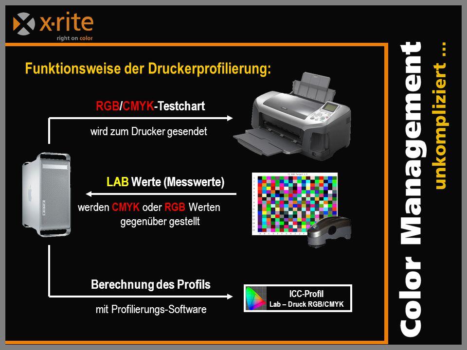 LAB Werte (Messwerte) werden CMYK oder RGB Werten gegenüber gestellt Berechnung des Profils mit Profilierungs-Software Funktionsweise der Druckerprofilierung: RGB/CMYK-Testchart wird zum Drucker gesendet ICC-Profil Lab – Druck RGB/CMYK