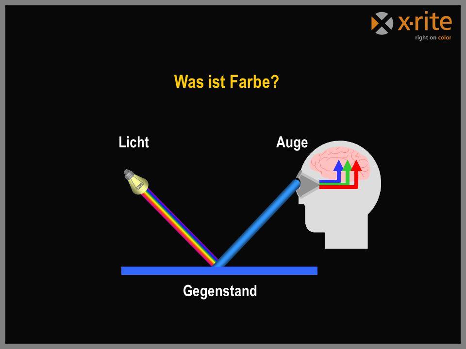 Glühlampe Leuchtstoff- röhre Auswirkung von Licht unterschiedlicher Wellenlänge auf die Farbempfindung: