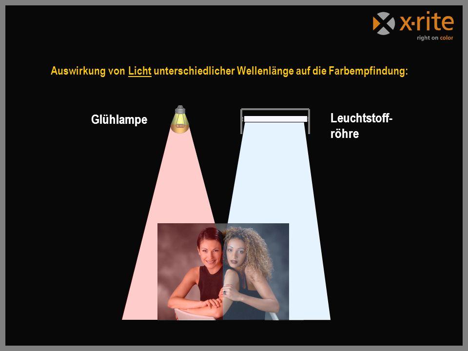 Berechnung des Profils mit Profilierungs-Software Profilierung einer Digitalkamera: Farbtafel wird fotografiert Ergebnisse (RGB-Werte) werden digitaler Referenz ( LAB -Werte) gegenüber gestellt Kameraprofilierung PRAXIS Live Photoshop ICC-Profil Kamera RGB - Lab
