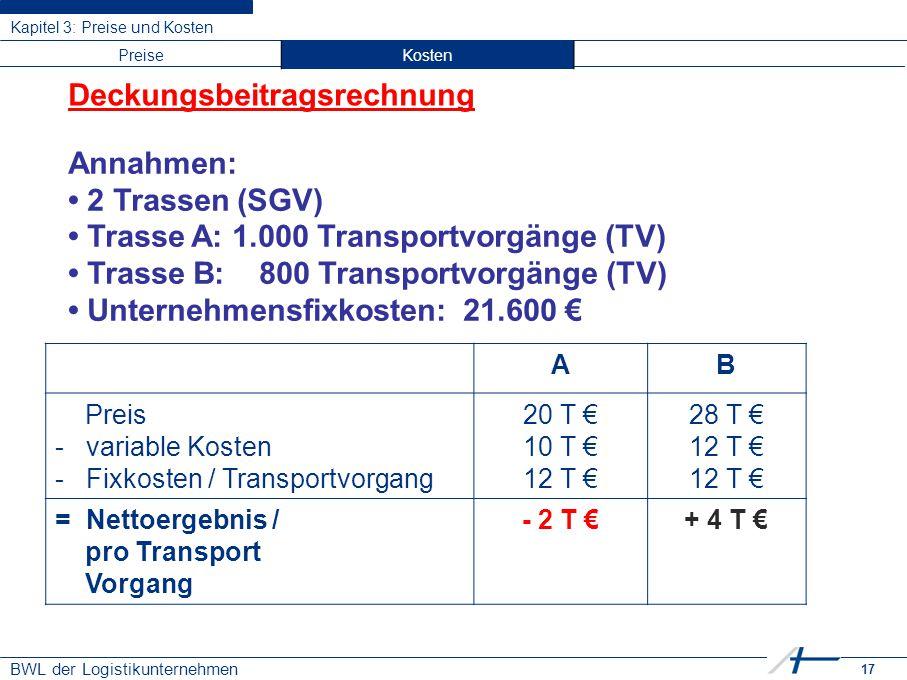 17 BWL der Logistikunternehmen Kapitel 3: Preise und Kosten Deckungsbeitragsrechnung Annahmen: 2 Trassen (SGV) Trasse A: 1.000 Transportvorgänge (TV)
