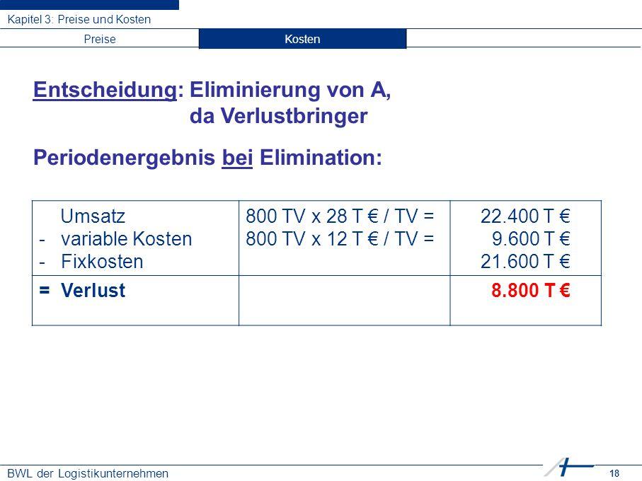 18 BWL der Logistikunternehmen Kapitel 3: Preise und Kosten Entscheidung: Eliminierung von A, da Verlustbringer Periodenergebnis bei Elimination: Umsa