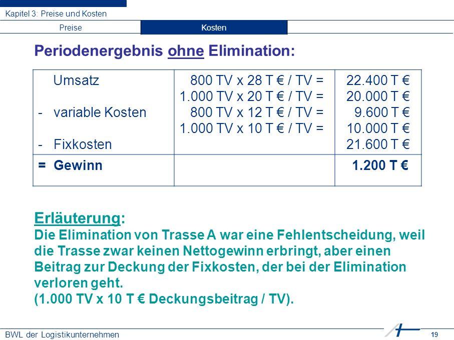 19 BWL der Logistikunternehmen Kapitel 3: Preise und Kosten Periodenergebnis ohne Elimination: Umsatz - variable Kosten - Fixkosten 800 TV x 28 T € /
