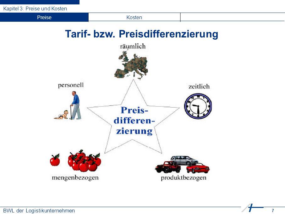 7 BWL der Logistikunternehmen Kapitel 3: Preise und Kosten Tarif- bzw. Preisdifferenzierung PreiseKosten