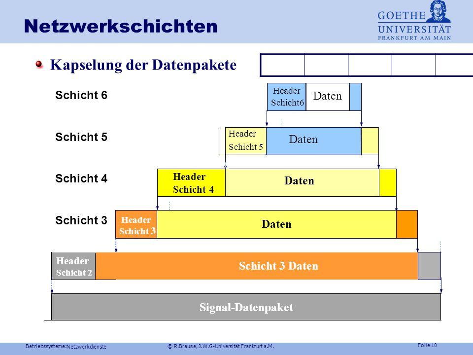 Betriebssysteme: © R.Brause, J.W.G-Universität Frankfurt a.M. Folie 9 Layer 7 : Layer 7 : Anwendungsschicht High-level Programme: FTP, Grafik, electro