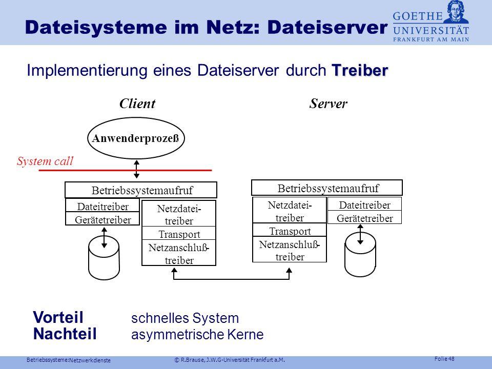 Betriebssysteme: © R.Brause, J.W.G-Universität Frankfurt a.M. Folie 47 Netzwerkdienste Dateisysteme im Netz: Dateiserver Prozesse Implementierung eine