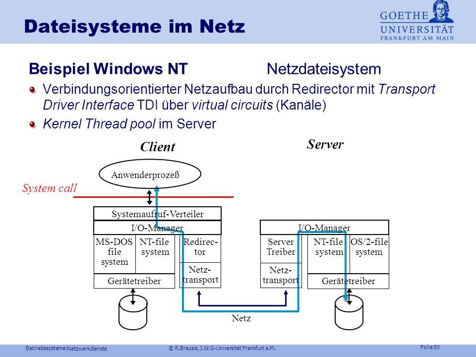 Betriebssysteme: © R.Brause, J.W.G-Universität Frankfurt a.M. Folie 49 Netzwerkdienste Dateisysteme im Netz Beispiel UnixDas NFS-System Mount() zum Ei