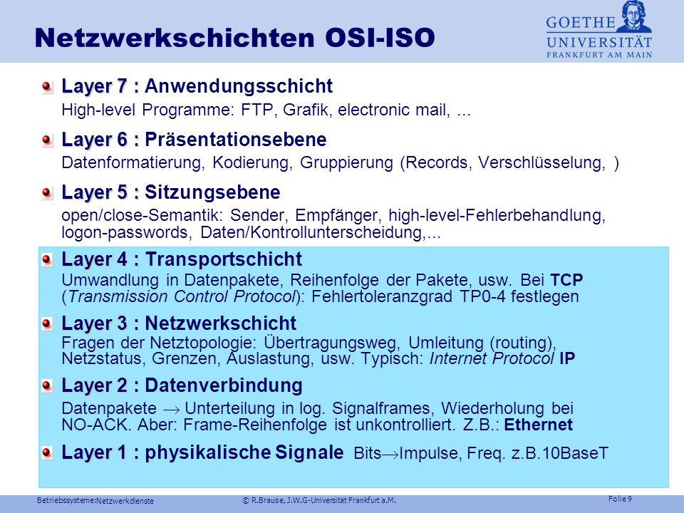 Betriebssysteme: © R.Brause, J.W.G-Universität Frankfurt a.M. Folie 8 Netzwerkdienste Netzwerkschichten OSI-ISO Schichten virtueller Maschinen End-to-
