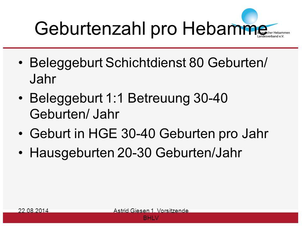 22.08.2014Astrid Giesen 1. Vorsitzende BHLV Geburtenzahl pro Hebamme Beleggeburt Schichtdienst 80 Geburten/ Jahr Beleggeburt 1:1 Betreuung 30-40 Gebur