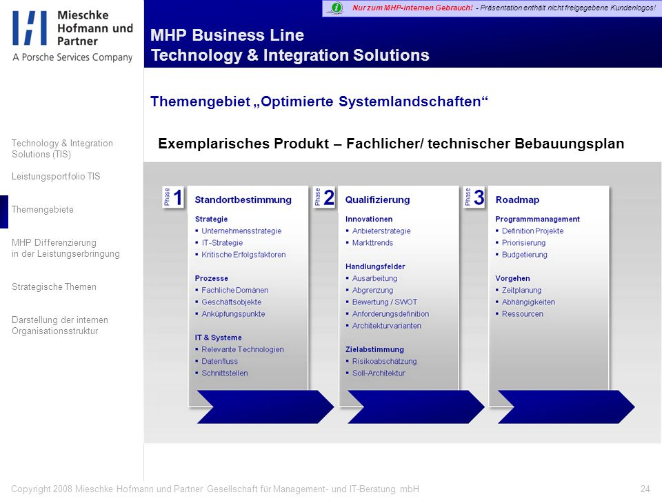 MHP Business Line Technology & Integration Solutions Technology & Integration Solutions (TIS) Leistungsportfolio TIS Themengebiete MHP Differenzierung