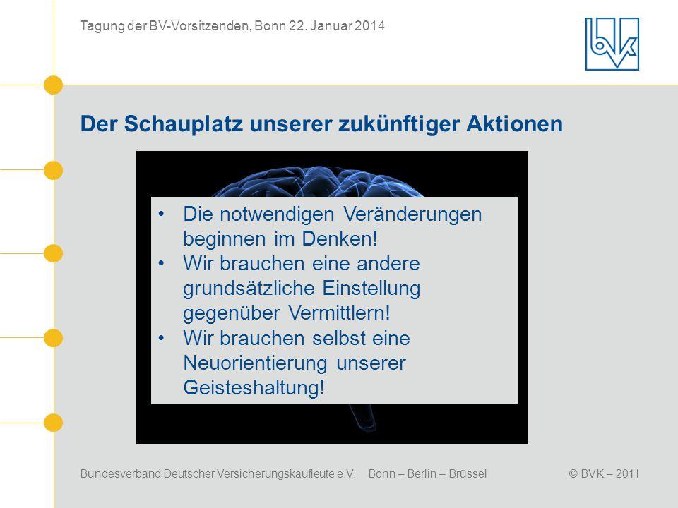 Bundesverband Deutscher Versicherungskaufleute e.V. Bonn – Berlin – Brüssel© BVK – 2011 Tagung der BV-Vorsitzenden, Bonn 22. Januar 2014 Der Schauplat