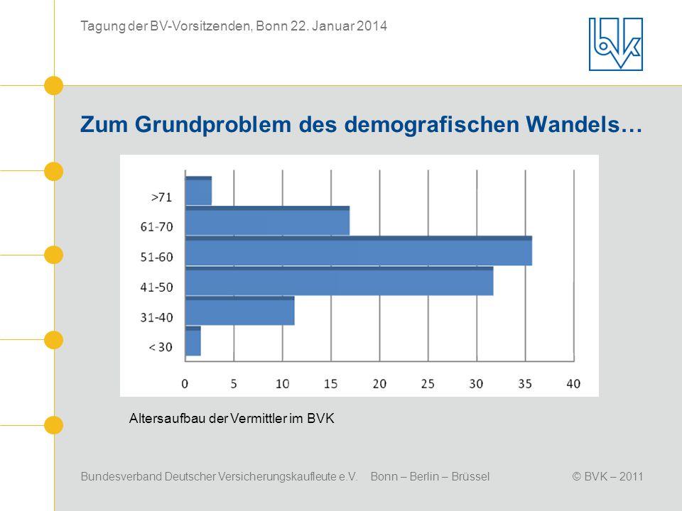Bundesverband Deutscher Versicherungskaufleute e.V. Bonn – Berlin – Brüssel© BVK – 2011 Tagung der BV-Vorsitzenden, Bonn 22. Januar 2014 Zum Grundprob