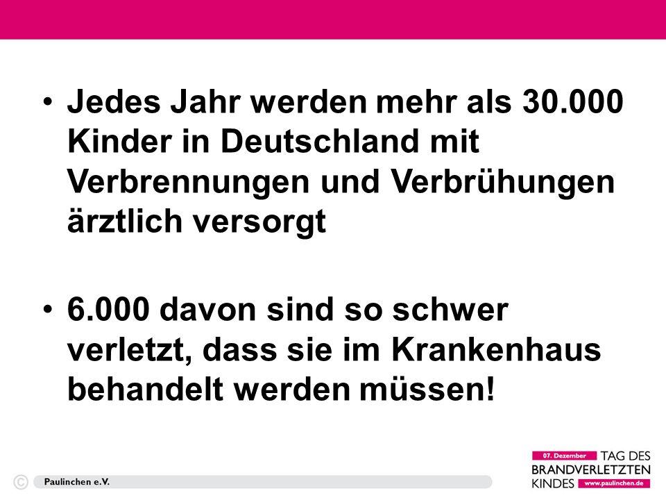 Jedes Jahr werden mehr als 30.000 Kinder in Deutschland mit Verbrennungen und Verbrühungen ärztlich versorgt 6.000 davon sind so schwer verletzt, dass sie im Krankenhaus behandelt werden müssen!