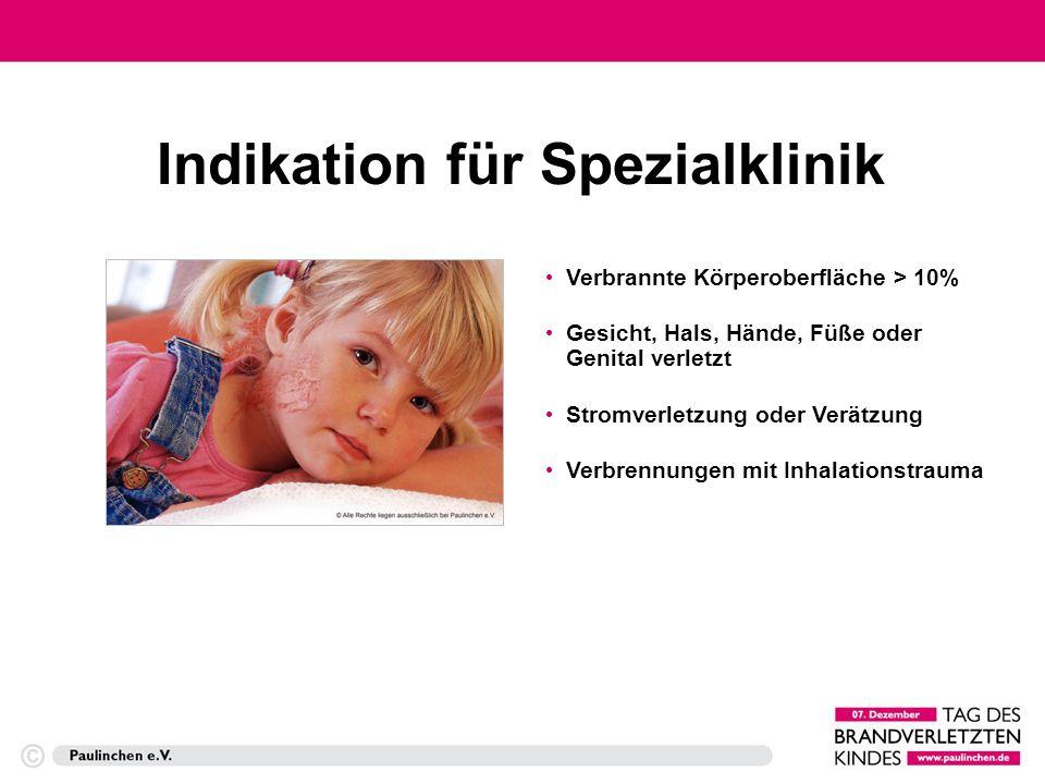 Indikation für Spezialklinik Verbrannte Körperoberfläche > 10% Gesicht, Hals, Hände, Füße oder Genital verletzt Stromverletzung oder Verätzung Verbrennungen mit Inhalationstrauma