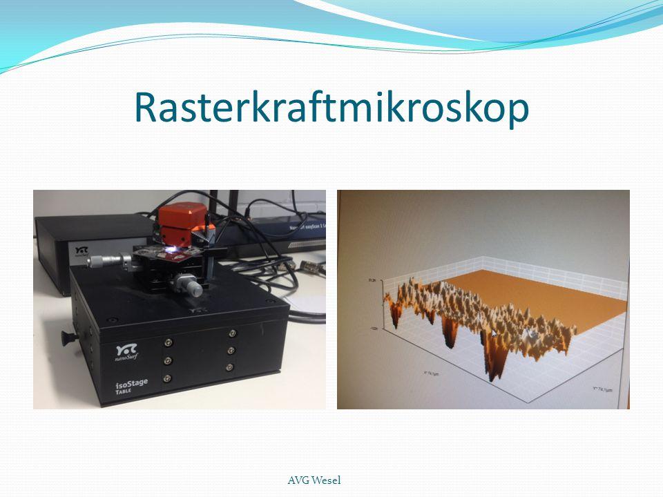 Rasterkraftmikroskop AVG Wesel