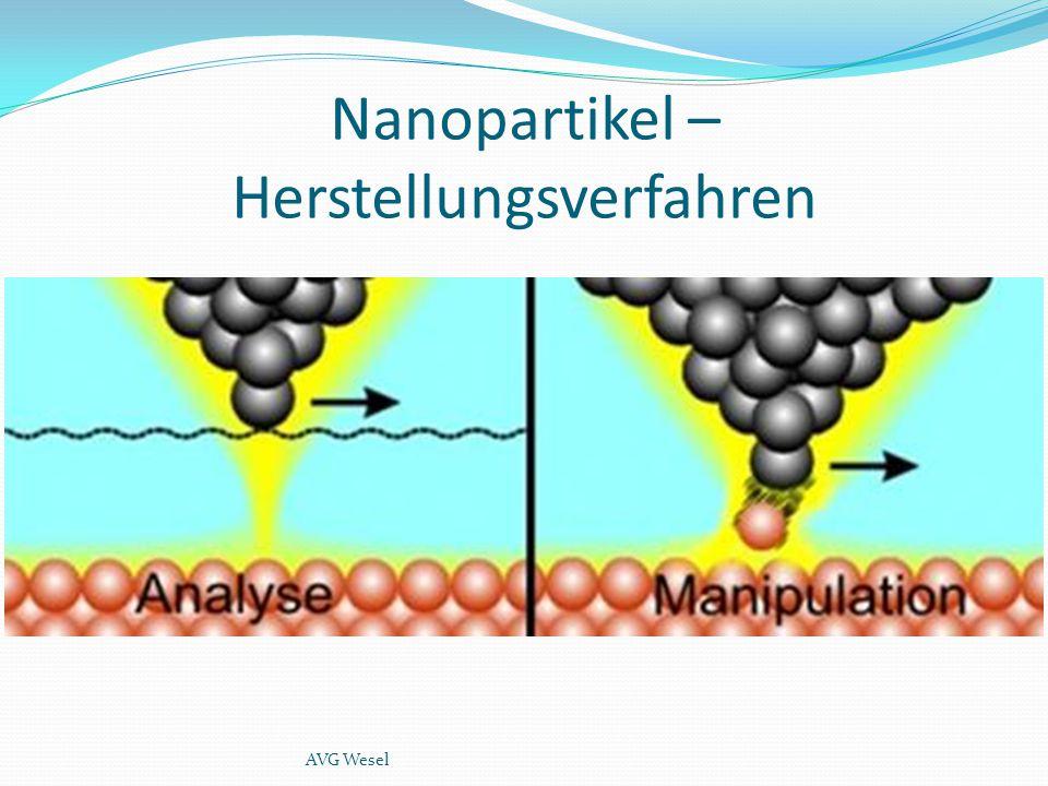 Nanopartikel – Herstellungsverfahren AVG Wesel