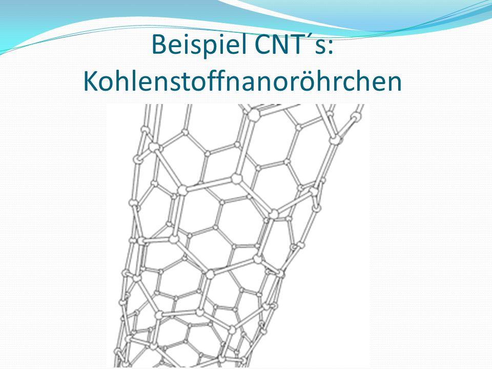 Beispiel CNT´s: Kohlenstoffnanoröhrchen AVG Wesel