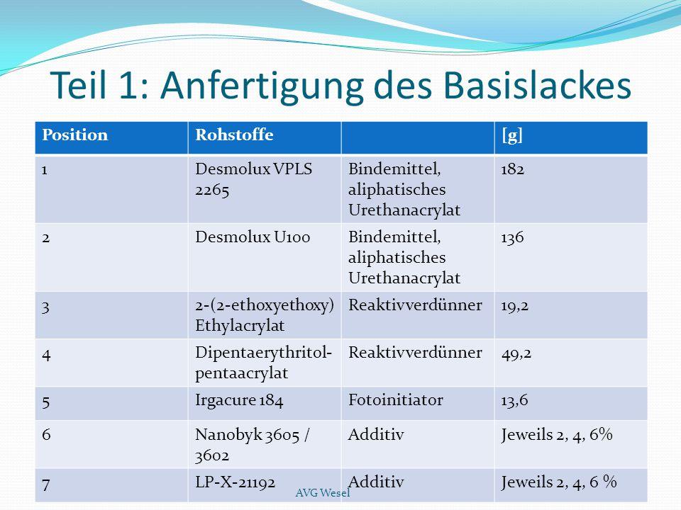 Teil 1: Anfertigung des Basislackes PositionRohstoffe[g] 1Desmolux VPLS 2265 Bindemittel, aliphatisches Urethanacrylat 182 2Desmolux U100Bindemittel,