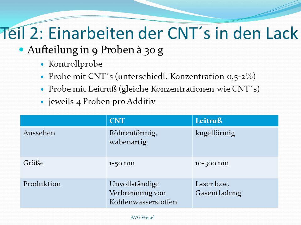 Teil 2: Einarbeiten der CNT´s in den Lack Aufteilung in 9 Proben à 30 g Kontrollprobe Probe mit CNT´s (unterschiedl. Konzentration 0,5-2%) Probe mit L