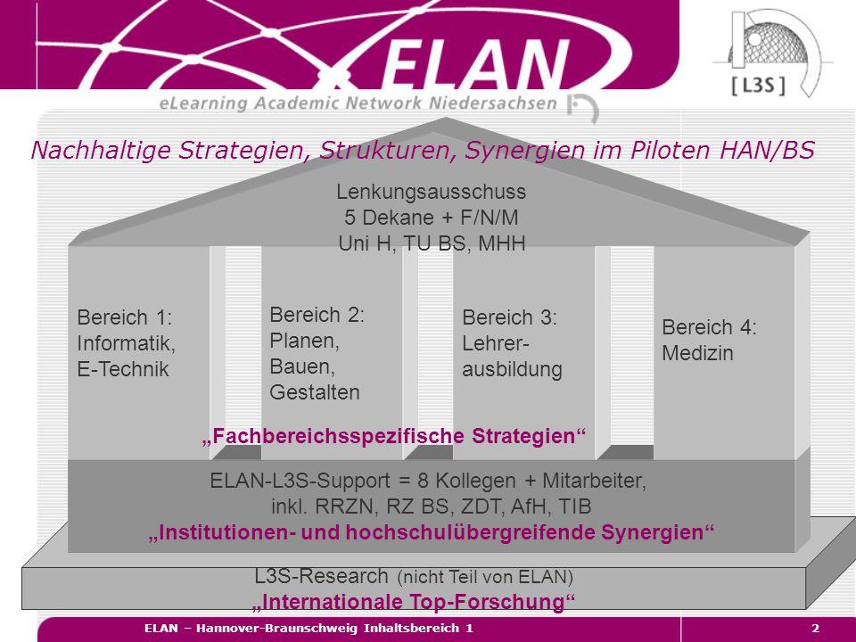 """ELAN – Hannover-Braunschweig Inhaltsbereich 12 L3S-Research (nicht Teil von ELAN) """"Internationale Top-Forschung ELAN-L3S-Support = 8 Kollegen + Mitarbeiter, inkl."""