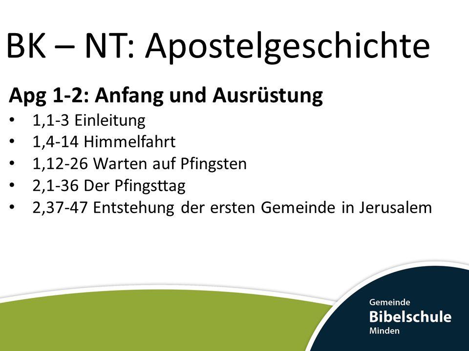 BK – NT: Apostelgeschichte Apg 1-2: Anfang und Ausrüstung 1,1-3 Einleitung 1,4-14 Himmelfahrt 1,12-26 Warten auf Pfingsten 2,1-36 Der Pfingsttag 2,37-