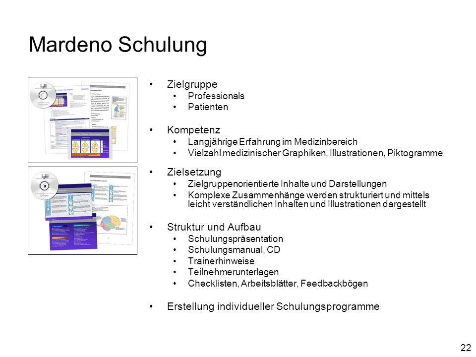 22 Mardeno Schulung Zielgruppe Professionals Patienten Kompetenz Langjährige Erfahrung im Medizinbereich Vielzahl medizinischer Graphiken, Illustratio