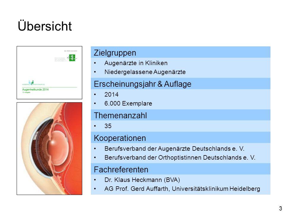 3 Übersicht Zielgruppen Augenärzte in Kliniken Niedergelassene Augenärzte Erscheinungsjahr & Auflage 2014 6.000 Exemplare Themenanzahl 35 Kooperatione