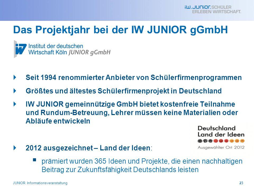 Das Projektjahr bei der IW JUNIOR gGmbH  Seit 1994 renommierter Anbieter von Schülerfirmenprogrammen  Größtes und ältestes Schülerfirmenprojekt in D