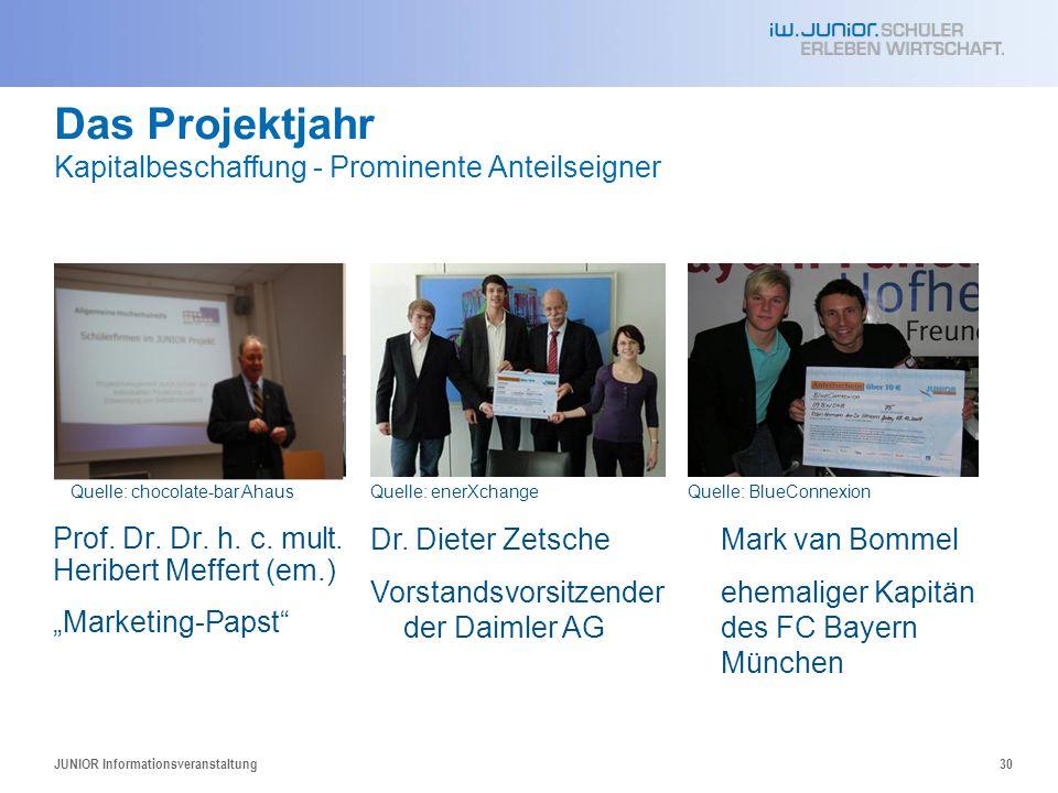 "Das Projektjahr Kapitalbeschaffung - Prominente Anteilseigner Prof. Dr. Dr. h. c. mult. Heribert Meffert (em.) ""Marketing-Papst"" JUNIOR Informationsve"