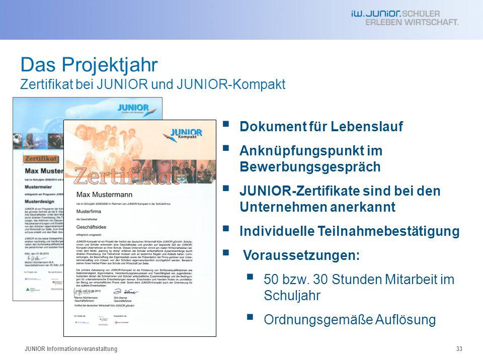 JUNIOR Informationsveranstaltung33 Das Projektjahr Zertifikat bei JUNIOR und JUNIOR-Kompakt  Dokument für Lebenslauf  Anknüpfungspunkt im Bewerbungs