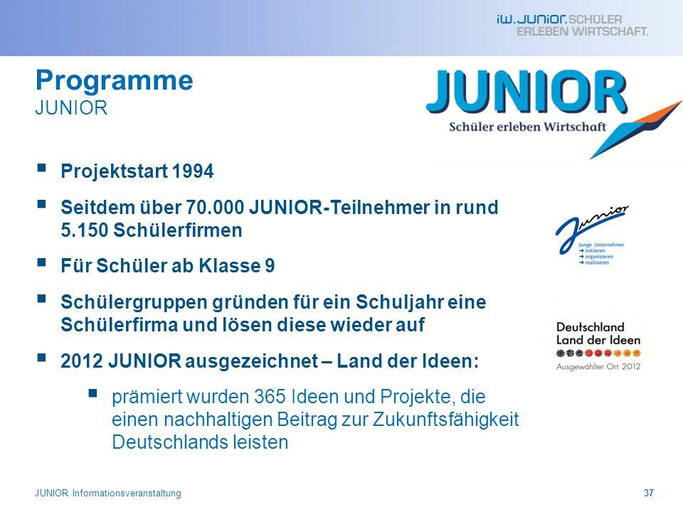 Programme JUNIOR  Projektstart 1994  Seitdem über 70.000 JUNIOR-Teilnehmer in rund 5.150 Schülerfirmen  Für Schüler ab Klasse 9  Schülergruppen gr