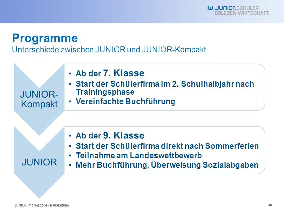 40 Programme Unterschiede zwischen JUNIOR und JUNIOR-Kompakt JUNIOR- Kompakt Ab der 7. Klasse Start der Schülerfirma im 2. Schulhalbjahr nach Training