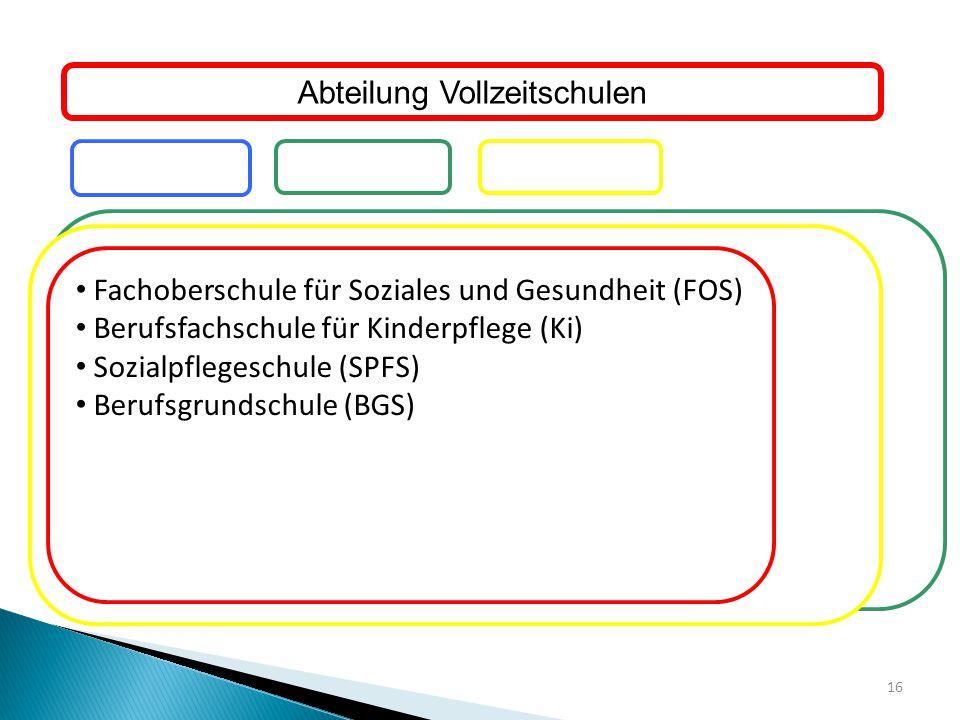 Gewerbeschule Technik FOS (Fachoberschule) Technik FOS (Fachoberschule) Technische Informatik Berufsschule (Sanitär-, Heizungs- und Klimatechnik)  An