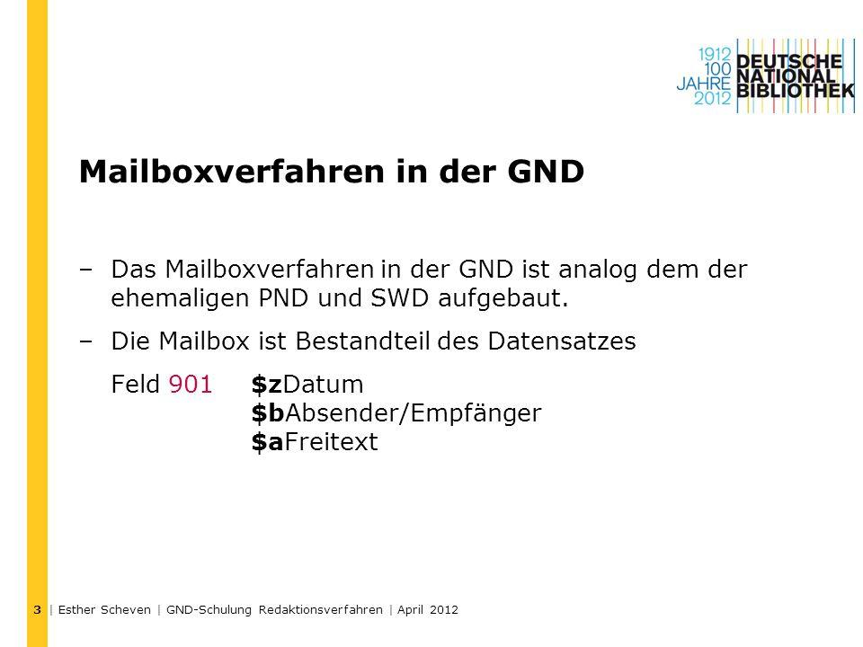 Mailboxverfahren in der GND –Das Mailboxverfahren in der GND ist analog dem der ehemaligen PND und SWD aufgebaut.