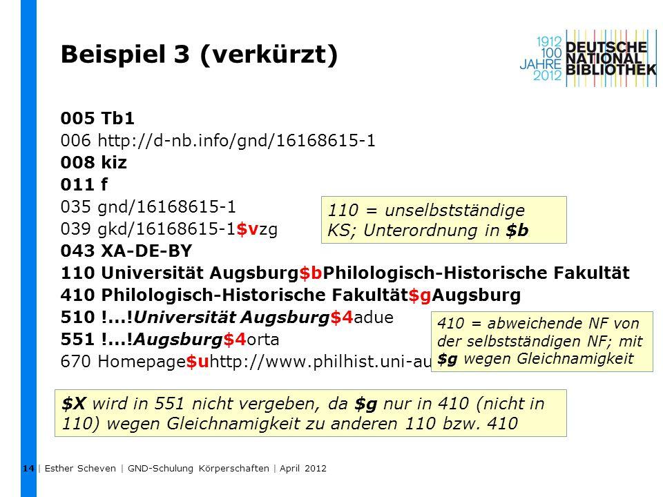 Beispiel 3 (verkürzt) 005 Tb1 006 http://d-nb.info/gnd/16168615-1 008 kiz 011 f 035 gnd/16168615-1 039 gkd/16168615-1$vzg 043 XA-DE-BY 110 Universität Augsburg$bPhilologisch-Historische Fakultät 410 Philologisch-Historische Fakultät$gAugsburg 510 !...!Universität Augsburg$4adue 551 !...!Augsburg$4orta 670 Homepage$uhttp://www.philhist.uni-augsburg.de/de | Esther Scheven | GND-Schulung Körperschaften | April 2012 14 110 = unselbstständige KS; Unterordnung in $b 410 = abweichende NF von der selbstständigen NF; mit $g wegen Gleichnamigkeit $X wird in 551 nicht vergeben, da $g nur in 410 (nicht in 110) wegen Gleichnamigkeit zu anderen 110 bzw.
