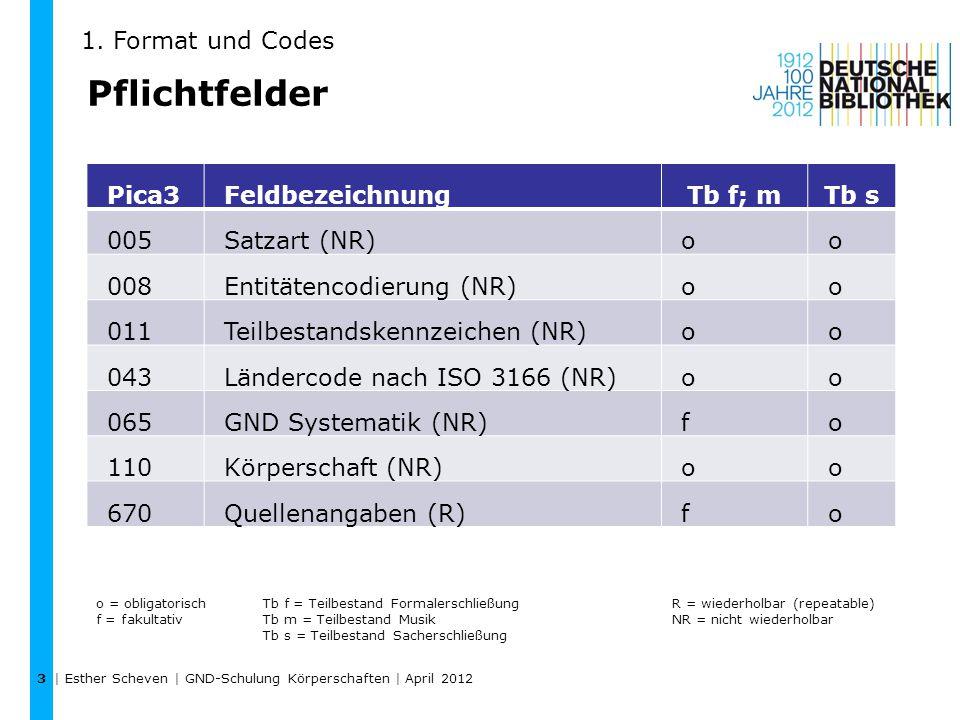 Pflichtfelder | Esther Scheven | GND-Schulung Körperschaften | April 2012 3 Pica3FeldbezeichnungTb f; mTb s 005Satzart (NR)oo 008Entitätencodierung (N