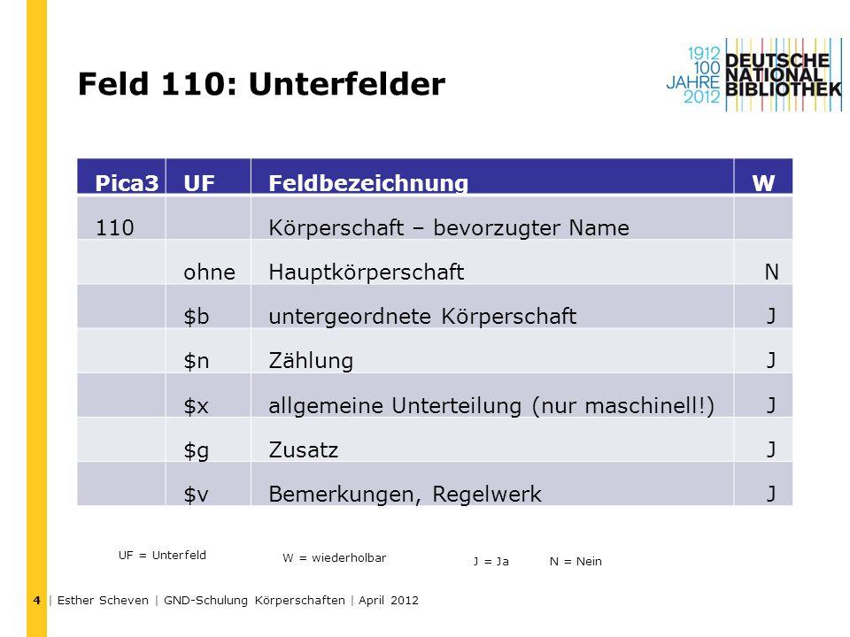Feld 110: Unterfelder | Esther Scheven | GND-Schulung Körperschaften | April 2012 4 Pica3UFFeldbezeichnungW 110Körperschaft – bevorzugter Name ohneHau