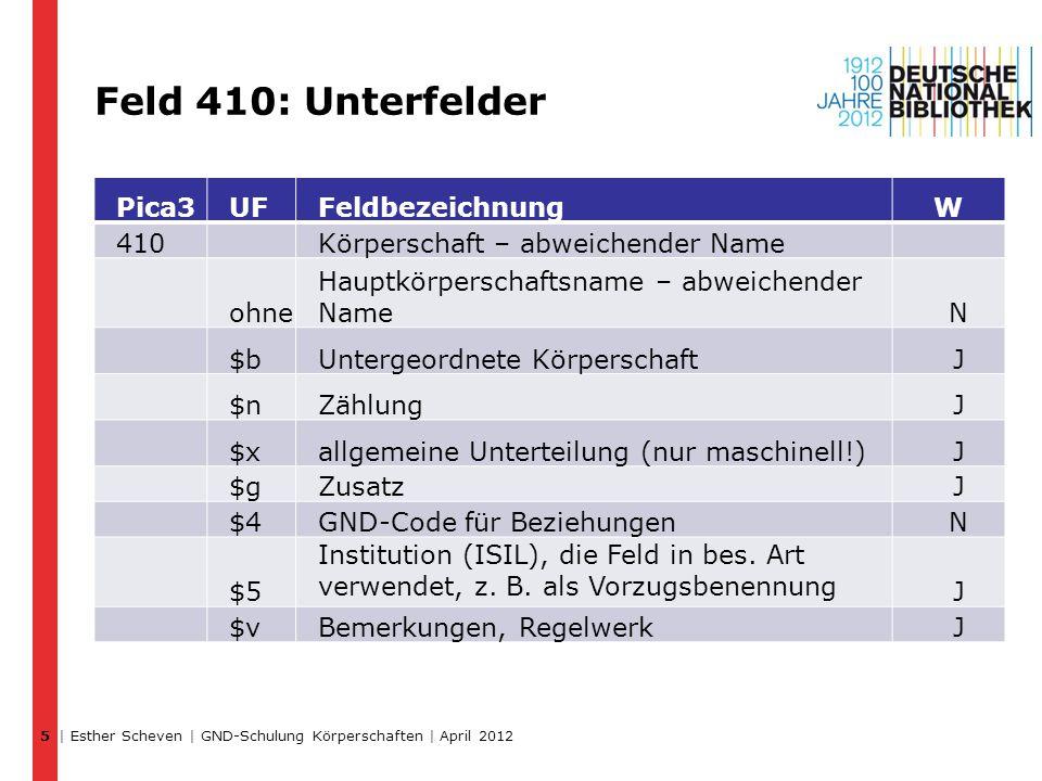 Feld 410: Unterfelder | Esther Scheven | GND-Schulung Körperschaften | April 2012 5 Pica3UFFeldbezeichnungW 410Körperschaft – abweichender Name ohne H
