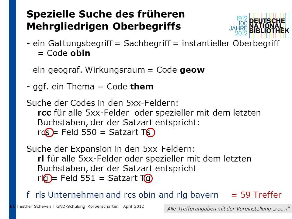 Spezielle Suche des früheren Mehrgliedrigen Oberbegriffs - ein Gattungsbegriff = Sachbegriff = instantieller Oberbegriff = Code obin - ein geograf. Wi