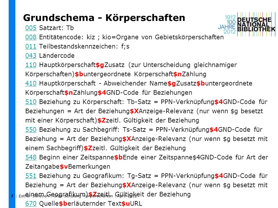 Grundschema - Körperschaften 005005 Satzart: Tb 008008 Entitätencode: kiz ; kio=Organe von Gebietskörperschaften 011011 Teilbestandskennzeichen: f;s 0