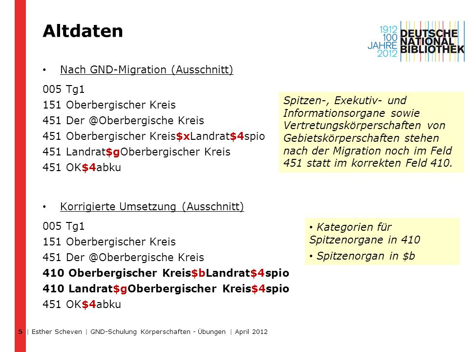 Altdaten Nach GND-Migration (Ausschnitt) 005 Tg1 151 Oberbergischer Kreis 451 Der @Oberbergische Kreis 451 Oberbergischer Kreis$xLandrat$4spio 451 Lan