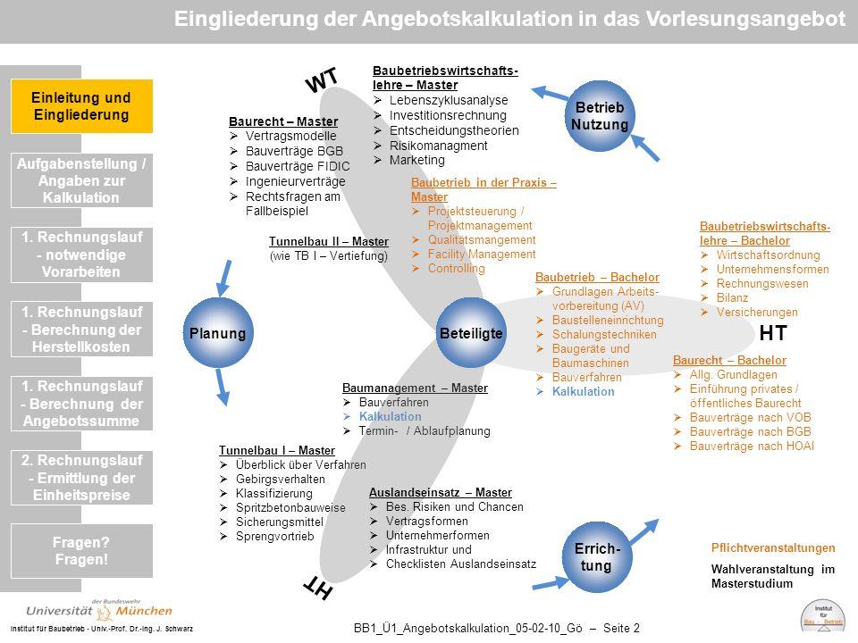 Institut für Baubetrieb - Univ.-Prof. Dr.-Ing. J. Schwarz BB1_Ü1_Angebotskalkulation_05-02-10_Gö – Seite 2 Einleitung und Eingliederung Tunnelbau I –