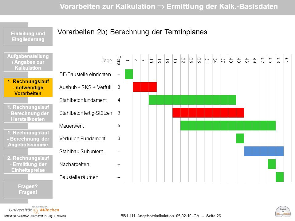 Institut für Baubetrieb - Univ.-Prof. Dr.-Ing. J. Schwarz BB1_Ü1_Angebotskalkulation_05-02-10_Gö – Seite 26 Vorarbeiten 2b) Berechnung der Terminplane