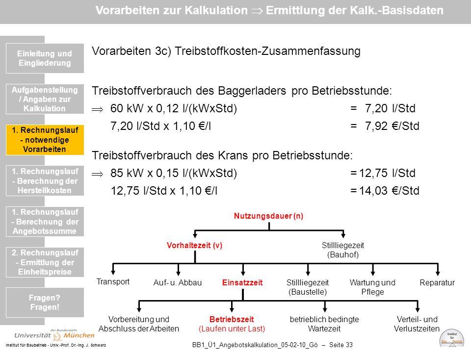 Institut für Baubetrieb - Univ.-Prof. Dr.-Ing. J. Schwarz BB1_Ü1_Angebotskalkulation_05-02-10_Gö – Seite 33 Vorarbeiten 3c) Treibstoffkosten-Zusammenf