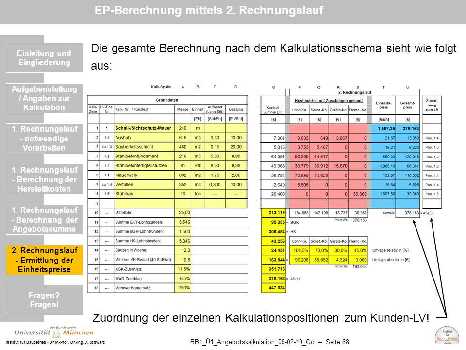 Institut für Baubetrieb - Univ.-Prof. Dr.-Ing. J. Schwarz BB1_Ü1_Angebotskalkulation_05-02-10_Gö – Seite 68 Einleitung und Eingliederung Die gesamte B