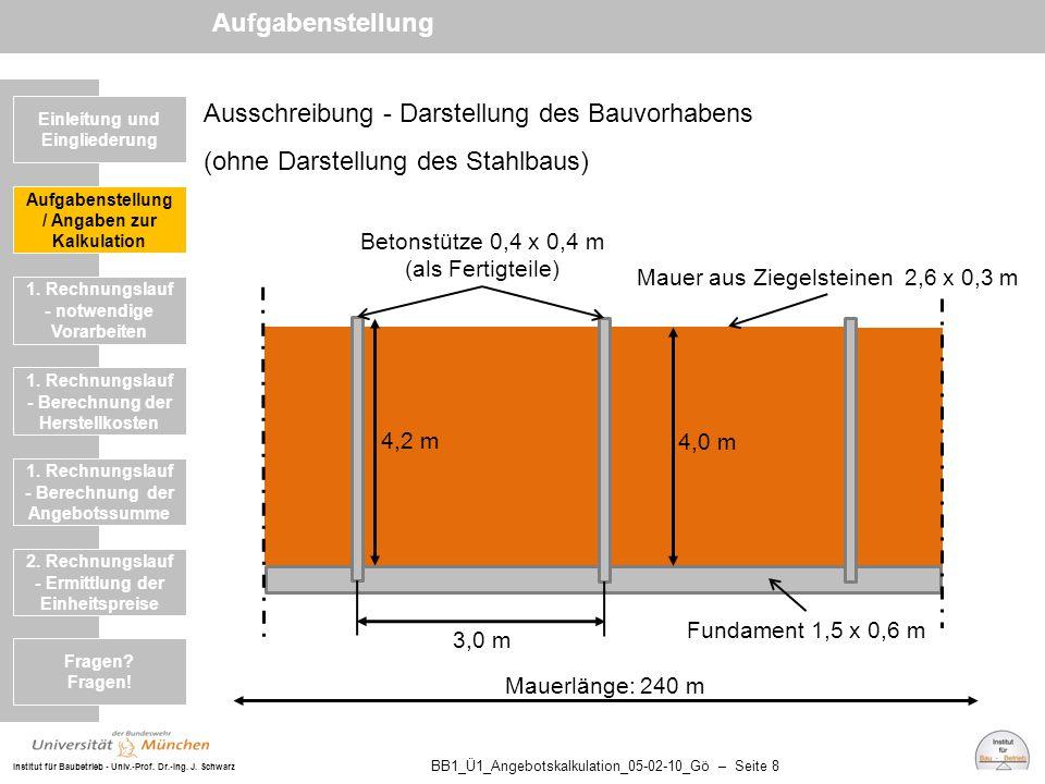 Institut für Baubetrieb - Univ.-Prof. Dr.-Ing. J. Schwarz BB1_Ü1_Angebotskalkulation_05-02-10_Gö – Seite 8 Einleitung und Eingliederung Ausschreibung