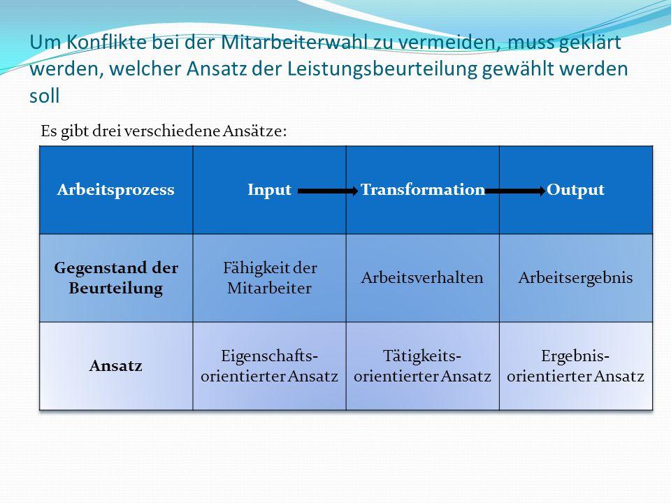 Um Konflikte bei der Mitarbeiterwahl zu vermeiden, muss geklärt werden, welcher Ansatz der Leistungsbeurteilung gewählt werden soll Es gibt drei versc