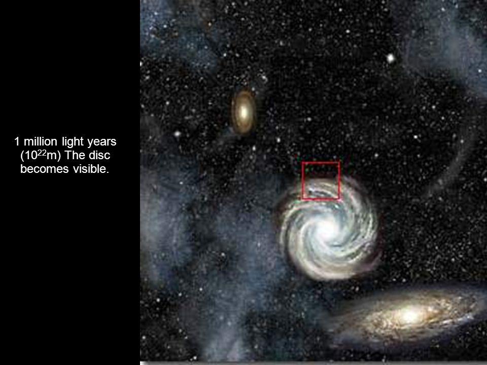 100 million Km (10 11 m) The orbits of Venus, Earth and Mars.
