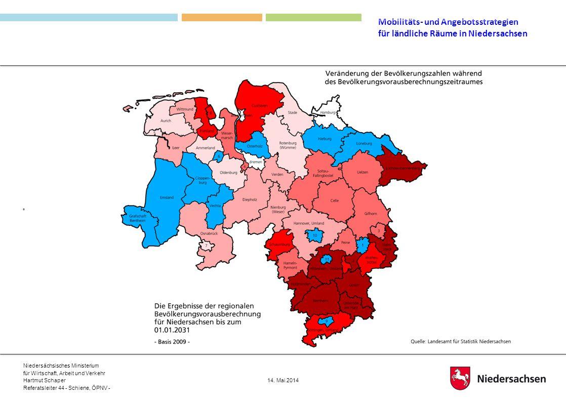 Niedersächsisches Ministerium für Wirtschaft, Arbeit und Verkehr Hartmut Schaper Referatsleiter 44 - Schiene, ÖPNV - Mobilitäts- und Angebotsstrategien für ländliche Räume in Niedersachsen 14.