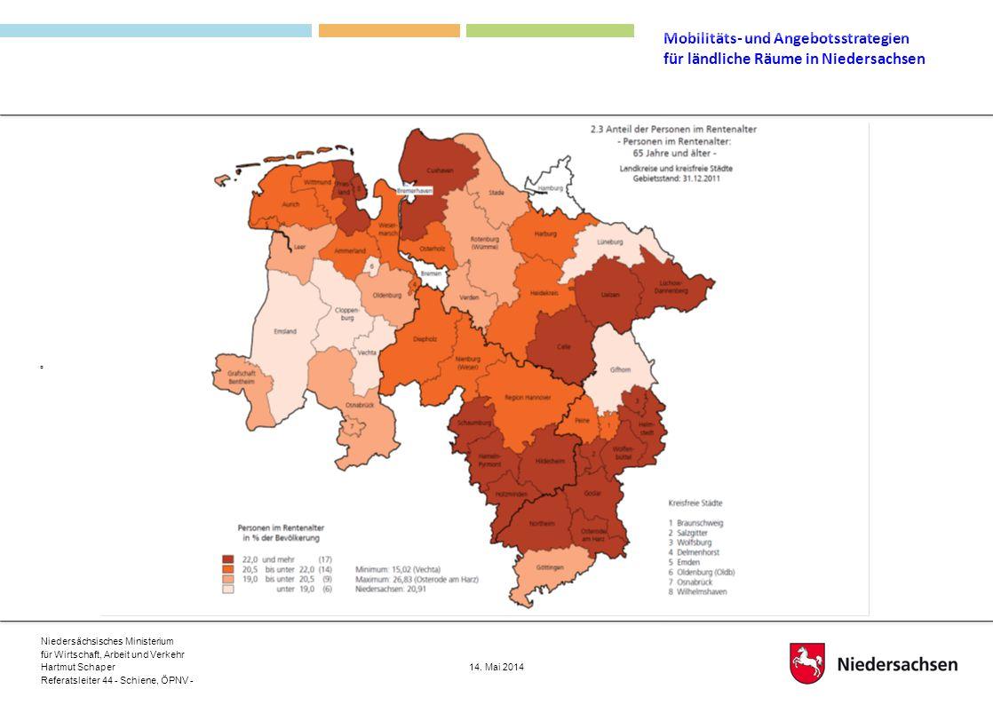 Niedersächsisches Ministerium für Wirtschaft, Arbeit und Verkehr Hartmut Schaper Referatsleiter 44 - Schiene, ÖPNV - Mobilitäts- und Angebotsstrategie